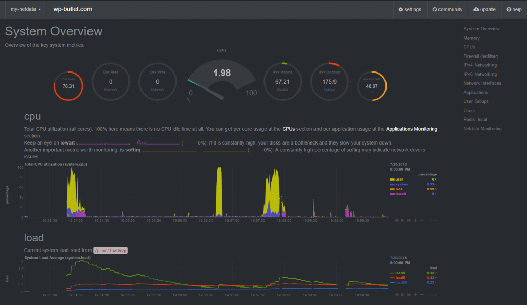 netdata-dashboard-min